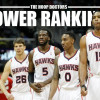 NBA Power Rankings: Playing Pretender, Contender, Rebuilder or Tanker