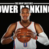 NBA Power Rankings: Russell Westbrook Remains a Cyborg