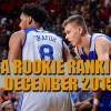 NBA Rookie Rankings – December 2015