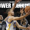 NBA Power Rankings: Goodbye Regular Season, Hello Playoffs