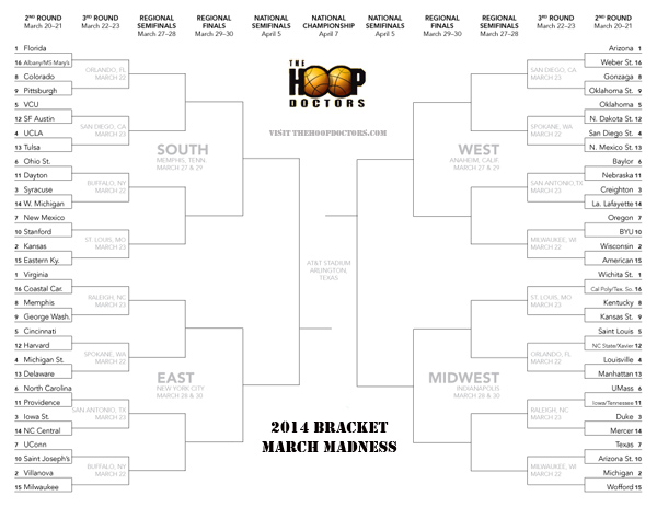 Printable 2014 Ncaa March Madness Bracket With Teams Pdf