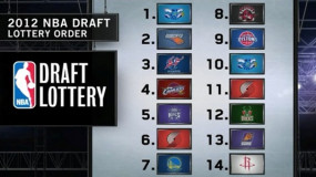 2012 NBA Draft Mock Draft – Lottery Picks
