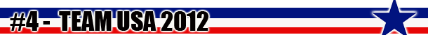 Team USA Basketball 2012